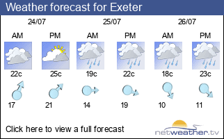 Weather forecast for Exeter