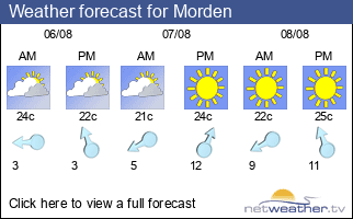 Weather forecast for Morden