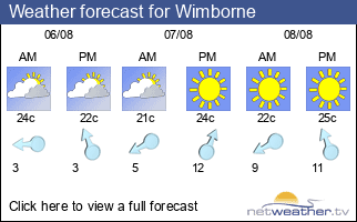 Weather forecast for Wimborne