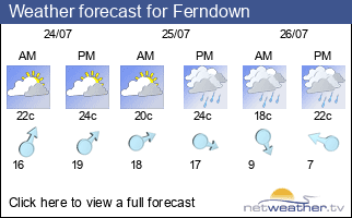 Weather forecast for Ferndown