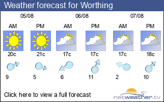 Weather forecast for Worthing