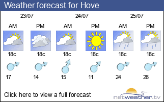 Weather forecast for Hove