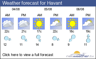 Weather forecast for Havant