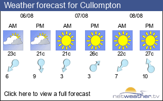 Weather forecast for Cullompton