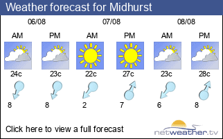 Weather forecast for Midhurst