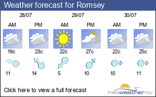 Weather forecast for Romsey