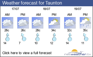 Weather forecast for Taunton