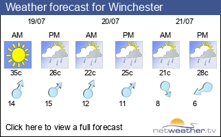 Weather forecast for Winchester