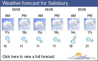 Weather forecast for Salisbury