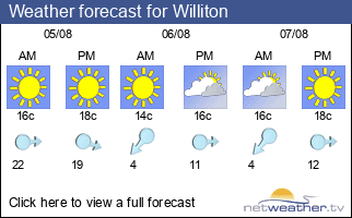 Weather forecast for Williton