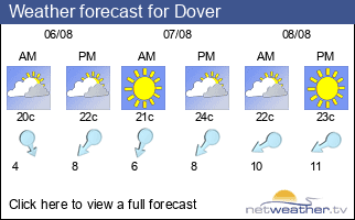 Weather forecast for Dover