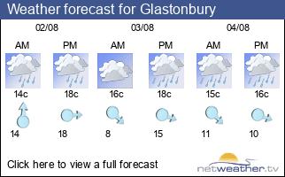 Weather forecast for Glastonbury