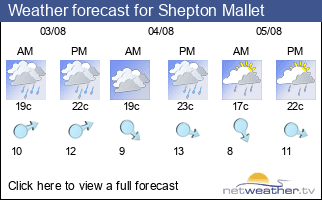 Weather forecast for Shepton Mallet