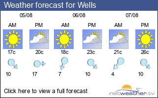 Weather forecast for Wells