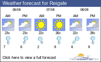 Weather forecast for Reigate