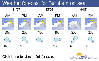 Weather forecast for Burnham-on-sea