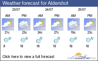Weather forecast for Aldershot
