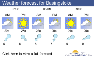 Weather forecast for Basingstoke