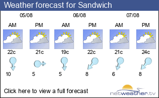 Weather forecast for Sandwich