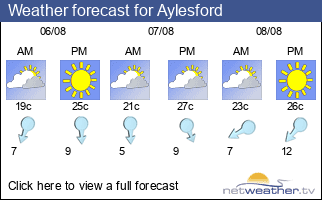 Weather forecast for Aylesford