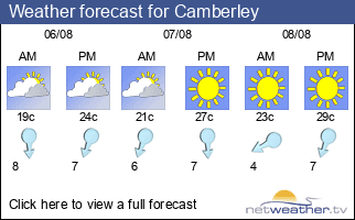 Weather forecast for Camberley