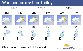 Weather forecast for Tadley