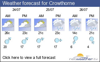 Weather forecast for Crowthorne