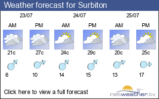 Weather forecast for Surbiton