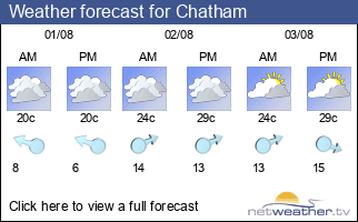 Weather forecast for Chatham