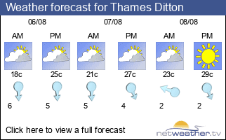 Weather forecast for Thames Ditton