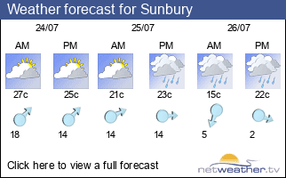 Weather forecast for Sunbury