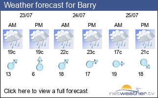 Weather forecast for Barry