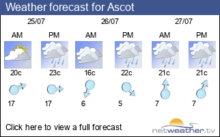 Weather forecast for Ascot