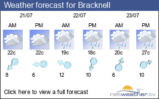 Weather forecast for Bracknell