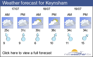 Weather forecast for Keynsham