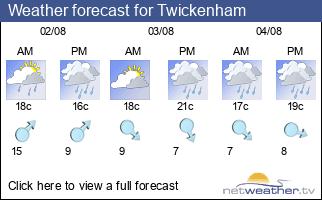 Weather forecast for Twickenham