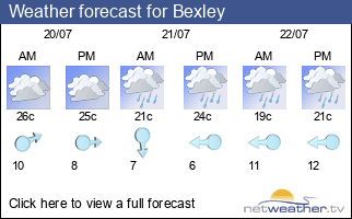 Weather forecast for Bexley