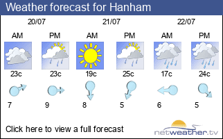 Weather forecast for Hanham