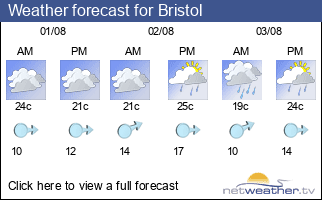 Weather forecast for Bristol