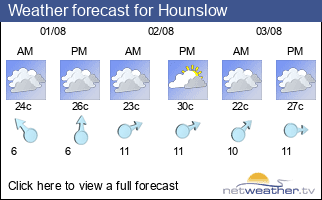 Weather forecast for Hounslow