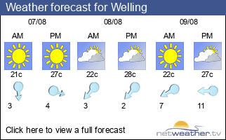 Weather forecast for Welling
