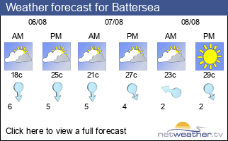 Weather forecast for Battersea