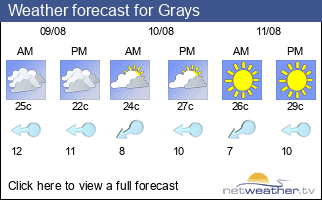 Weather forecast for Grays