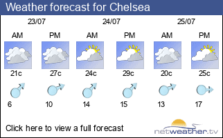 Weather forecast for Chelsea