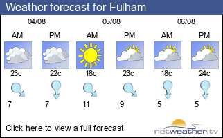 Weather forecast for Fulham