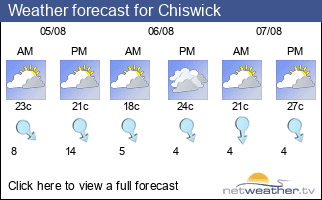 Weather forecast for Chiswick