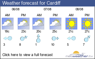 Weather forecast for Cardiff