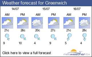 Weather forecast for Greenwich