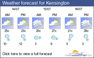 Weather forecast for Kensington