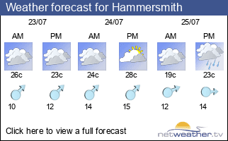 Weather forecast for Hammersmith